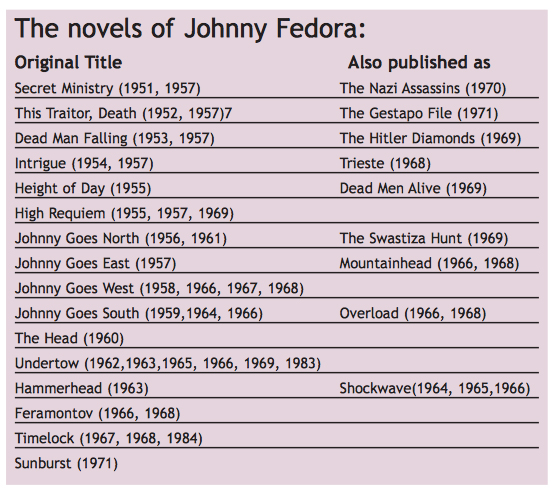 the-novels-of-johnny-fedora